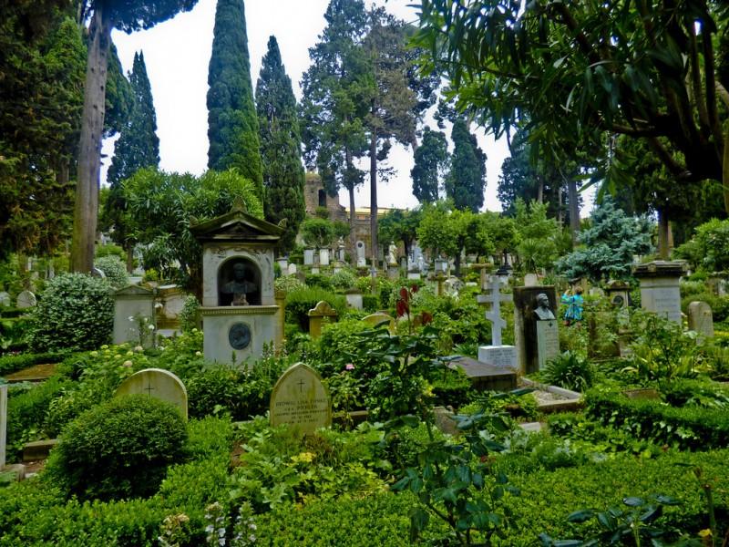 Римское некатолическое кладбище ( il Cimitero acattolico di Romа)