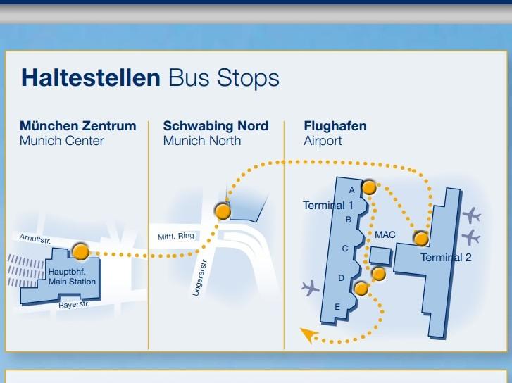 Метро автобусы трамваи Мюнхена  как купить билет его